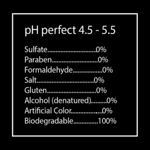 Sojourn pH Levels
